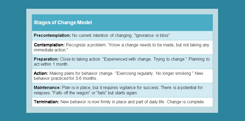 stages-of-change-model